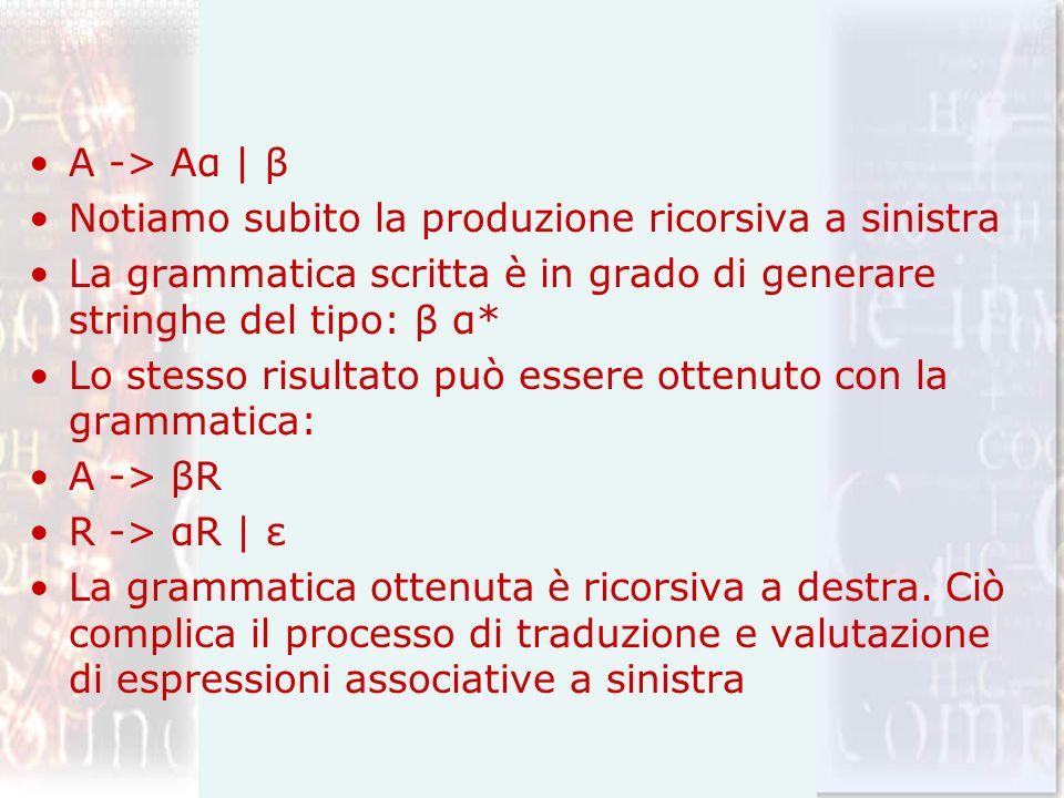 A -> Aα | β Notiamo subito la produzione ricorsiva a sinistra. La grammatica scritta è in grado di generare stringhe del tipo: β α*