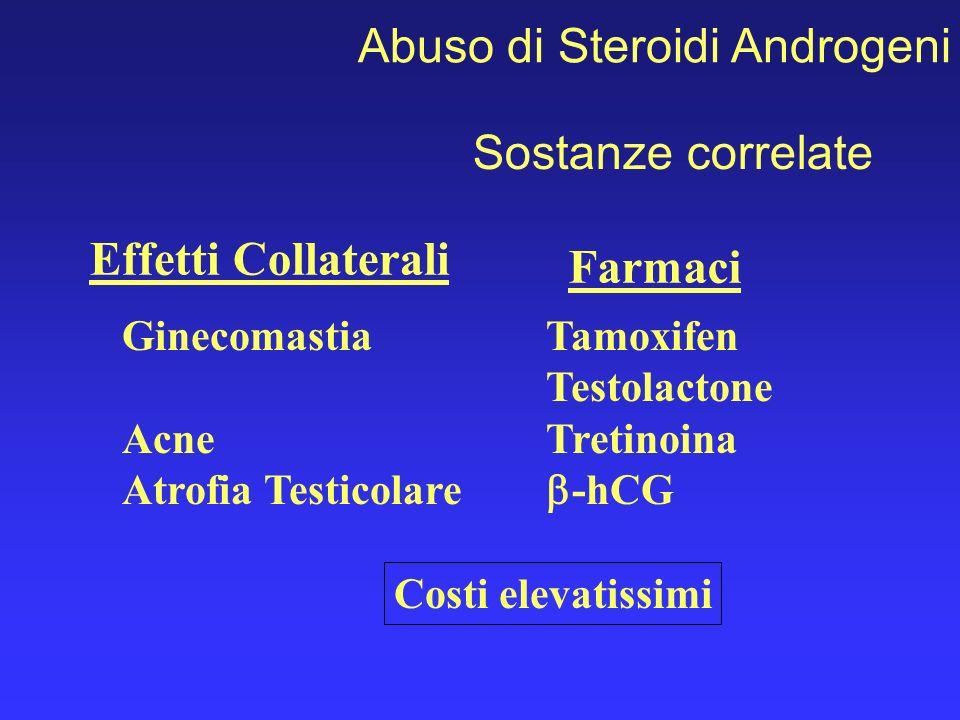 Abuso di Steroidi Androgeni