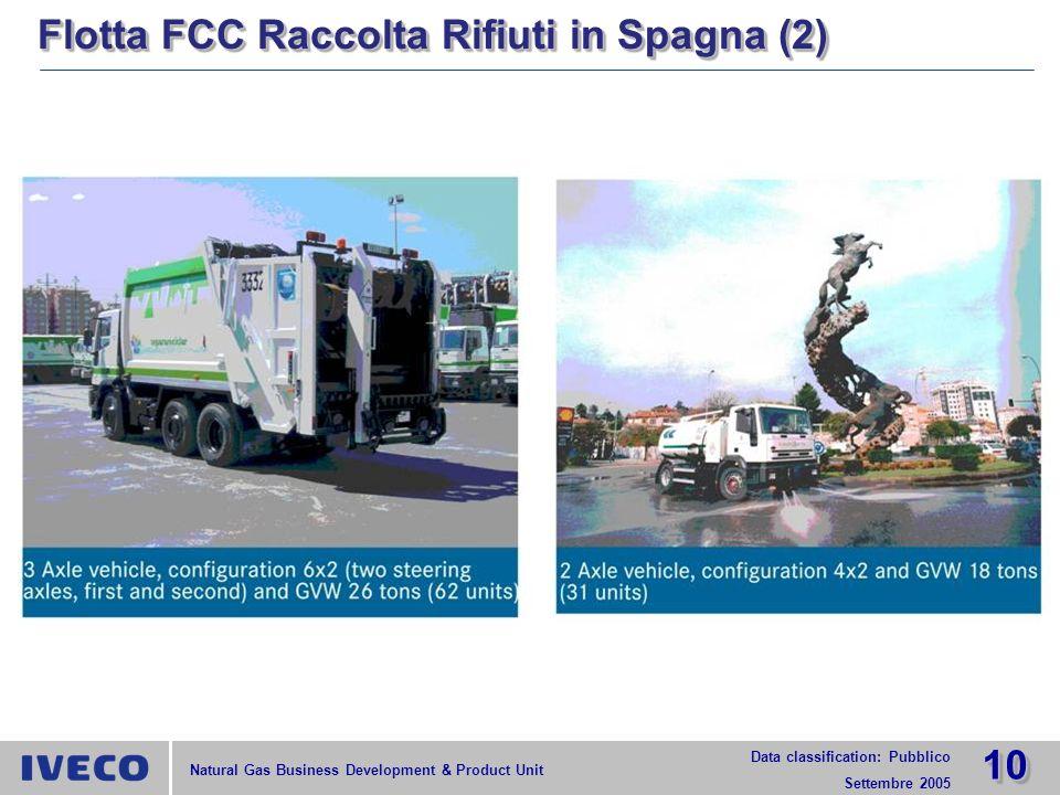 Flotta FCC Raccolta Rifiuti in Spagna (2)