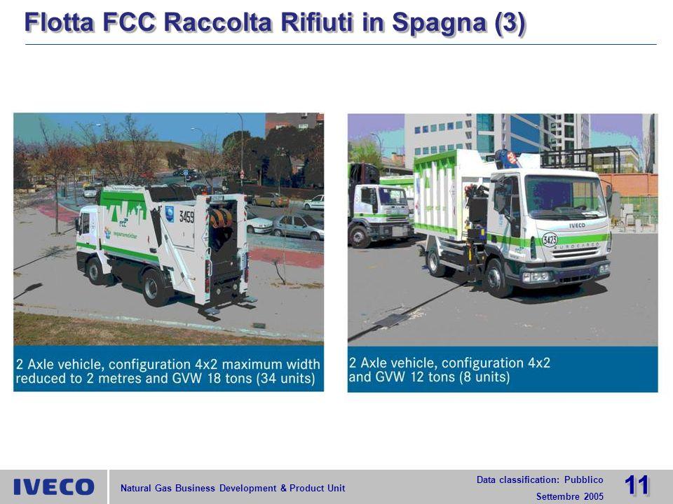 Flotta FCC Raccolta Rifiuti in Spagna (3)