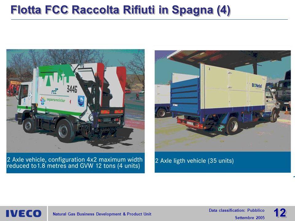 Flotta FCC Raccolta Rifiuti in Spagna (4)