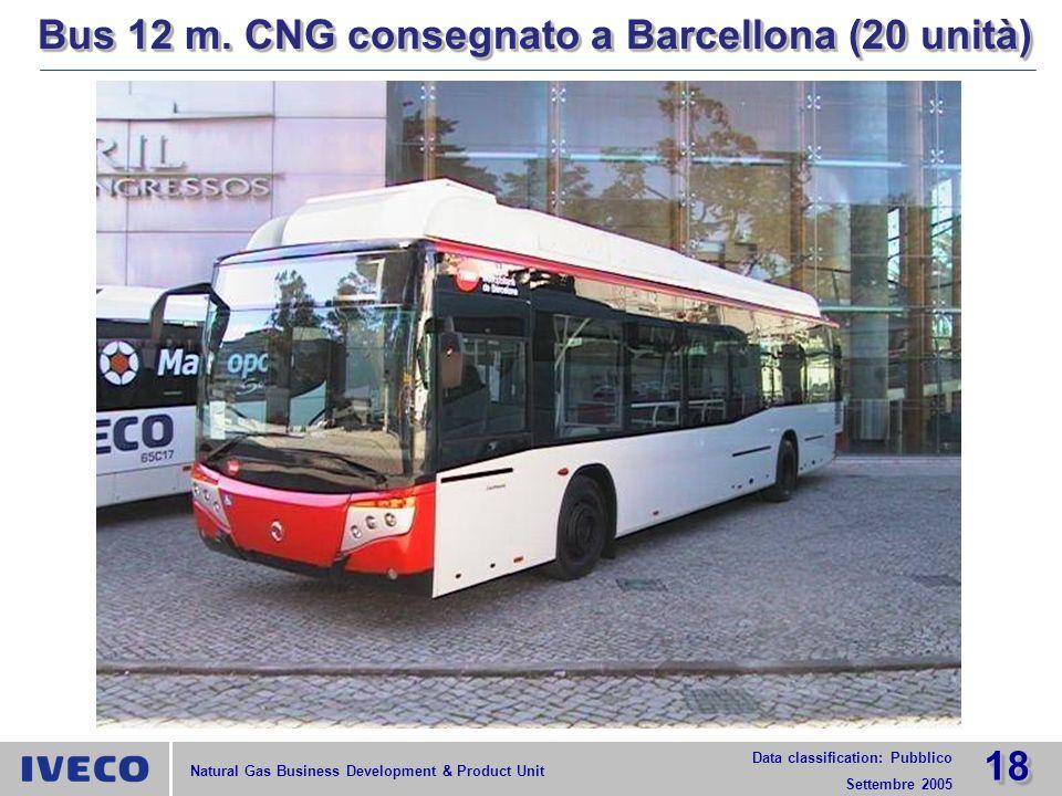 Bus 12 m. CNG consegnato a Barcellona (20 unità)