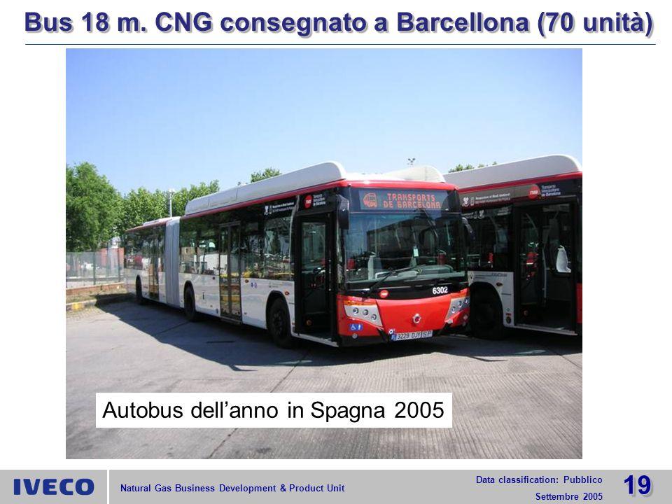 Bus 18 m. CNG consegnato a Barcellona (70 unità)