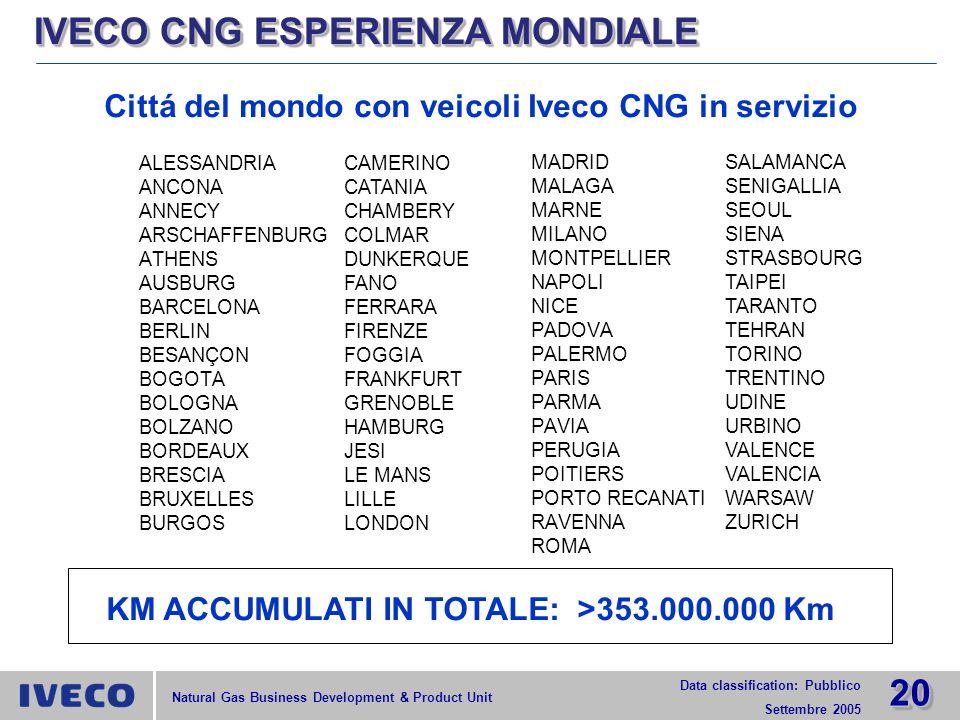 IVECO CNG ESPERIENZA MONDIALE