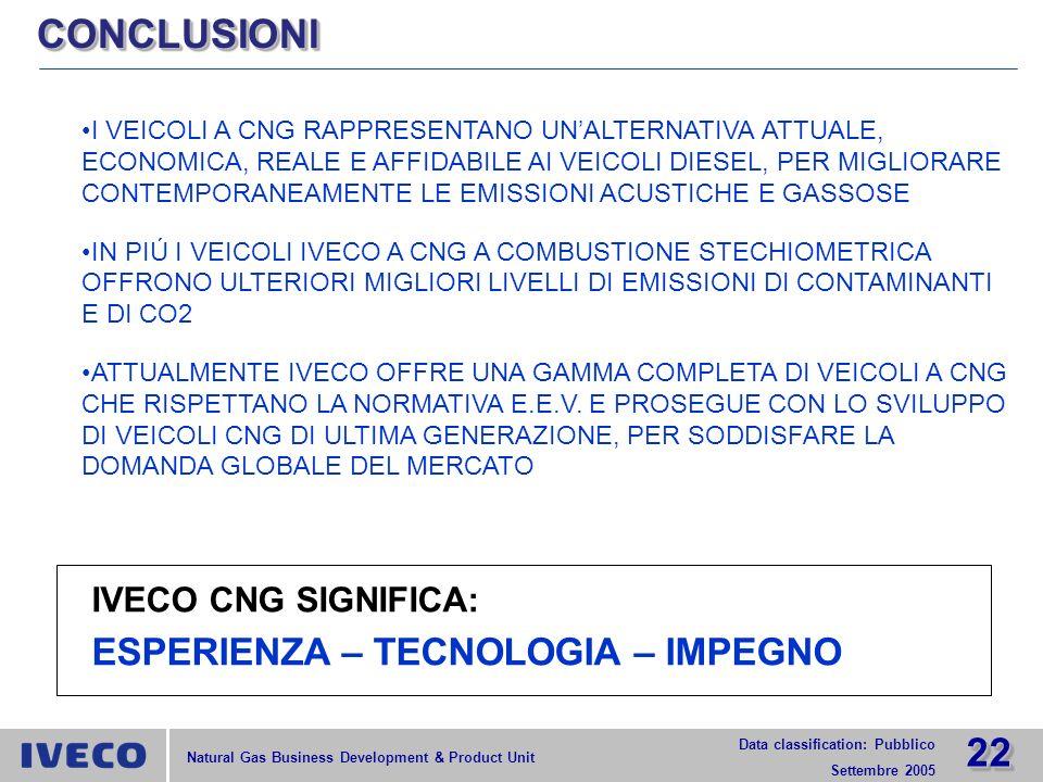 CONCLUSIONI ESPERIENZA – TECNOLOGIA – IMPEGNO IVECO CNG SIGNIFICA: