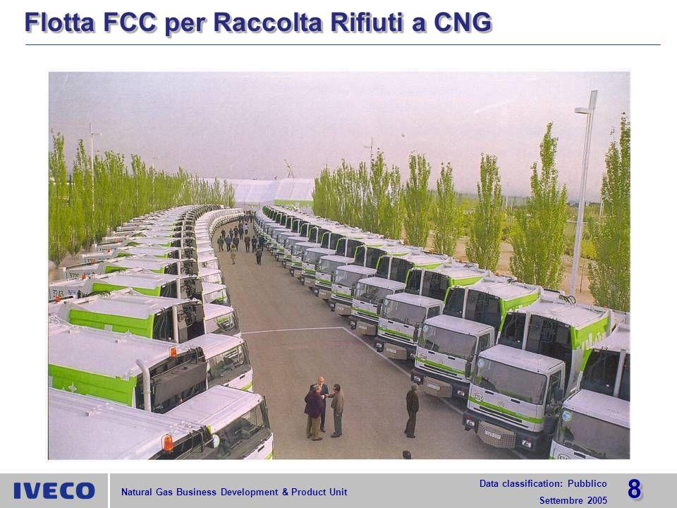 Flotta FCC per Raccolta Rifiuti a CNG