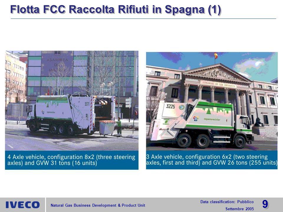Flotta FCC Raccolta Rifiuti in Spagna (1)