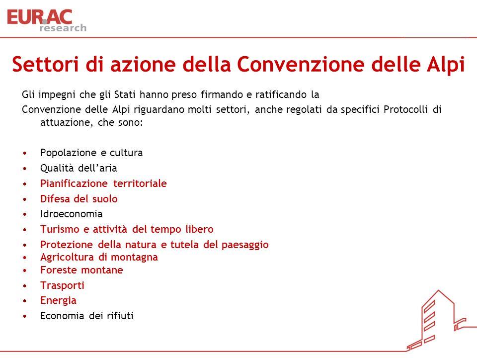Settori di azione della Convenzione delle Alpi