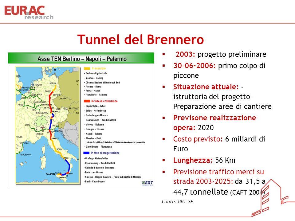 Tunnel del Brennero 2003: progetto preliminare