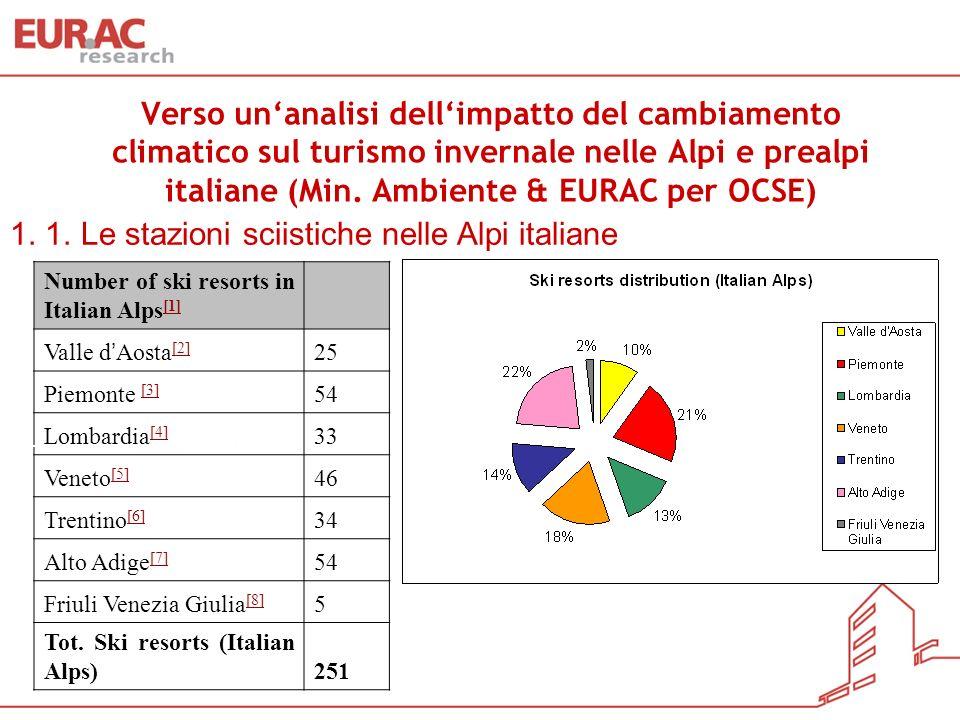 1. 1. Le stazioni sciistiche nelle Alpi italiane