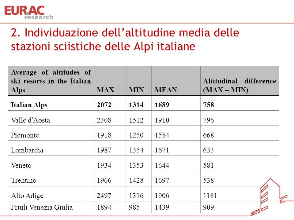 2. Individuazione dell'altitudine media delle stazioni sciistiche delle Alpi italiane