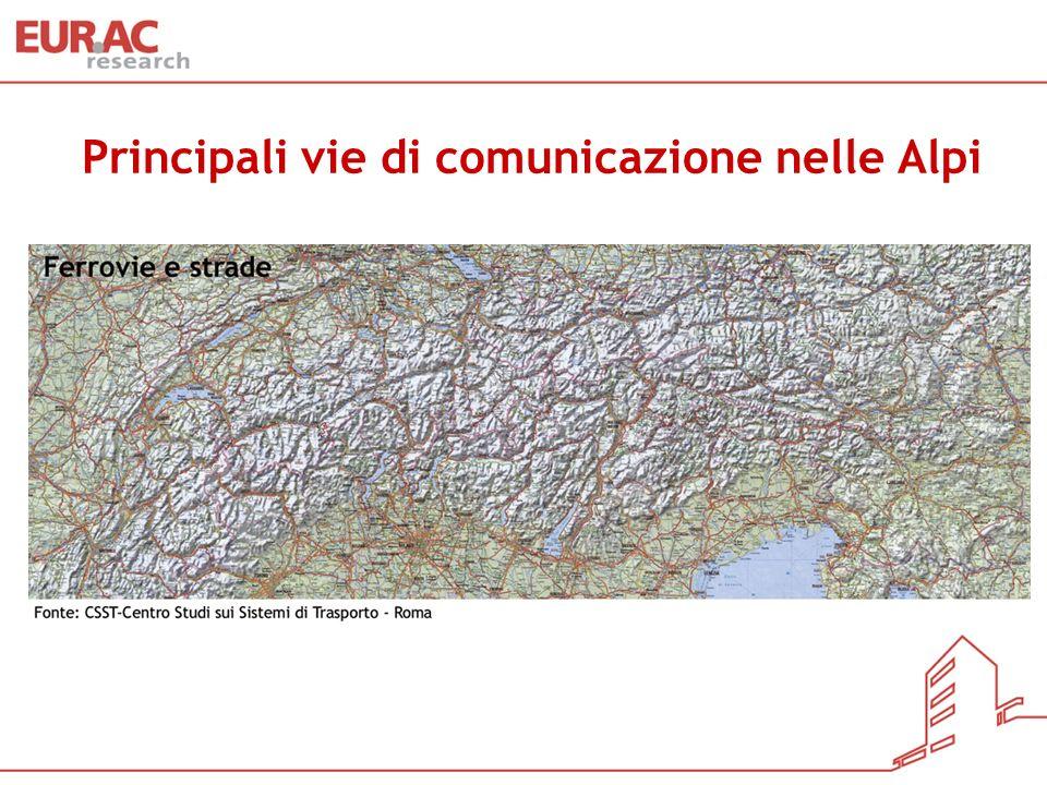 Principali vie di comunicazione nelle Alpi