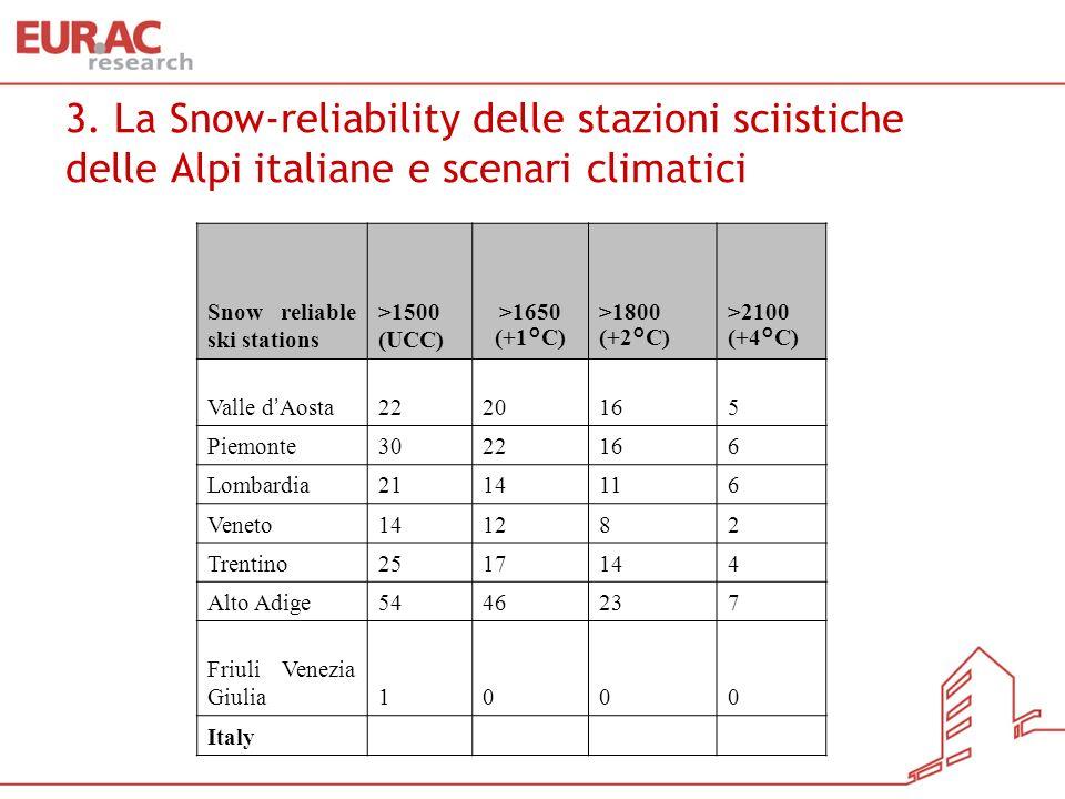 3. La Snow-reliability delle stazioni sciistiche delle Alpi italiane e scenari climatici