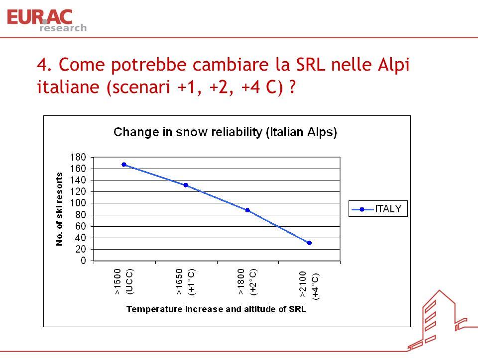 4. Come potrebbe cambiare la SRL nelle Alpi italiane (scenari +1, +2, +4 C)