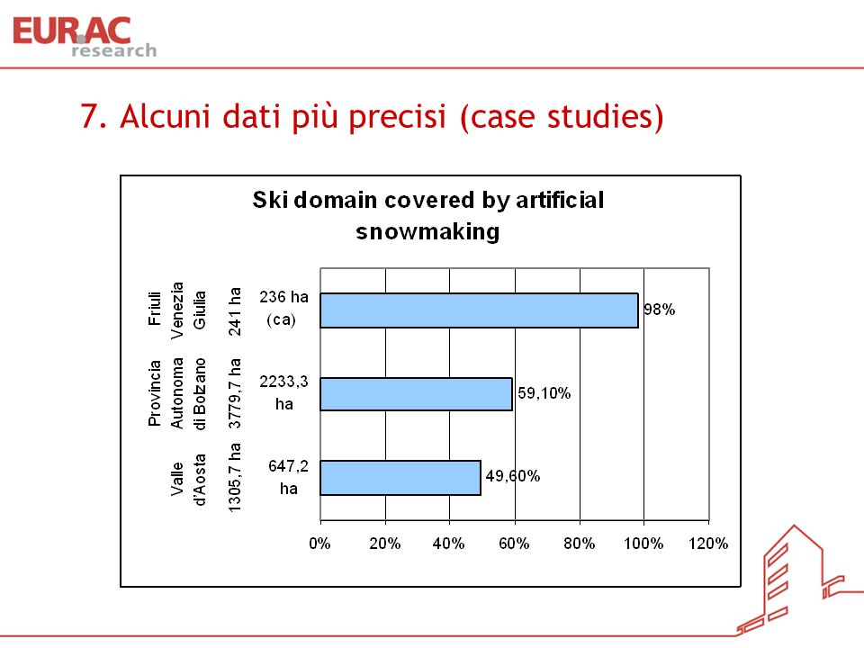 7. Alcuni dati più precisi (case studies)