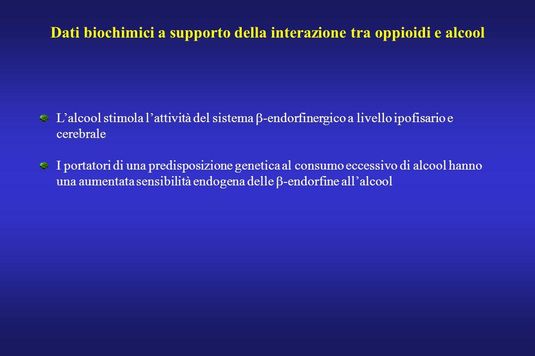 Dati biochimici a supporto della interazione tra oppioidi e alcool