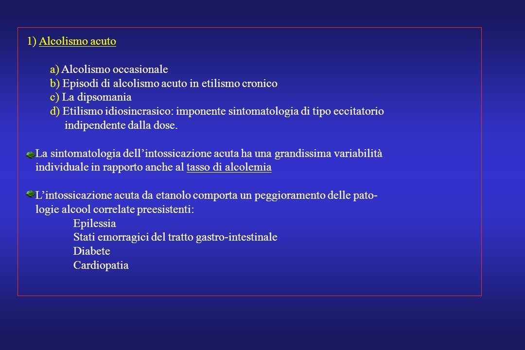 1) Alcolismo acuto a) Alcolismo occasionale. b) Episodi di alcolismo acuto in etilismo cronico. c) La dipsomania.