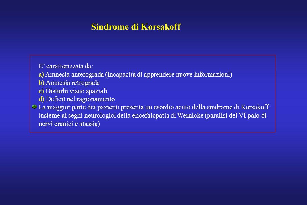 Sindrome di Korsakoff E' caratterizzata da: