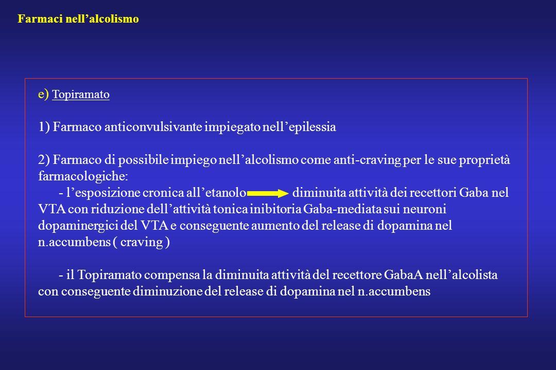 1) Farmaco anticonvulsivante impiegato nell'epilessia