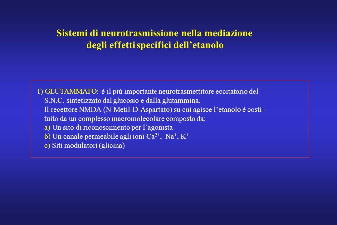Sistemi di neurotrasmissione nella mediazione