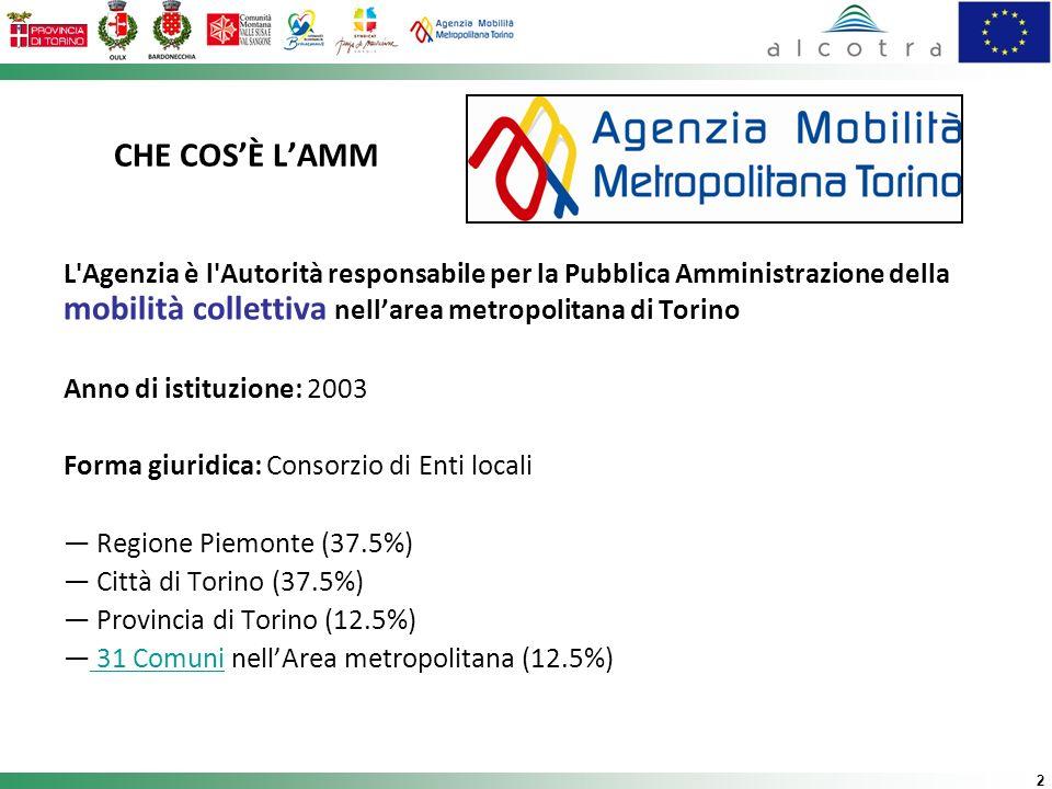 CHE COS'È L'AMM L Agenzia è l Autorità responsabile per la Pubblica Amministrazione della mobilità collettiva nell'area metropolitana di Torino.
