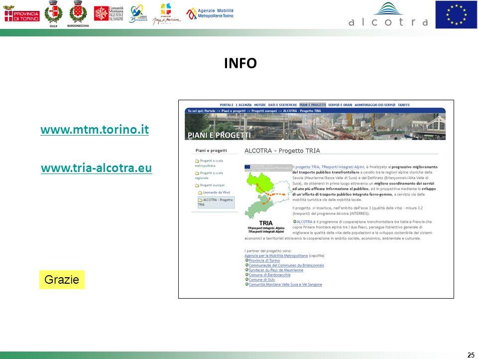 INFO www.mtm.torino.it www.tria-alcotra.eu Grazie 25
