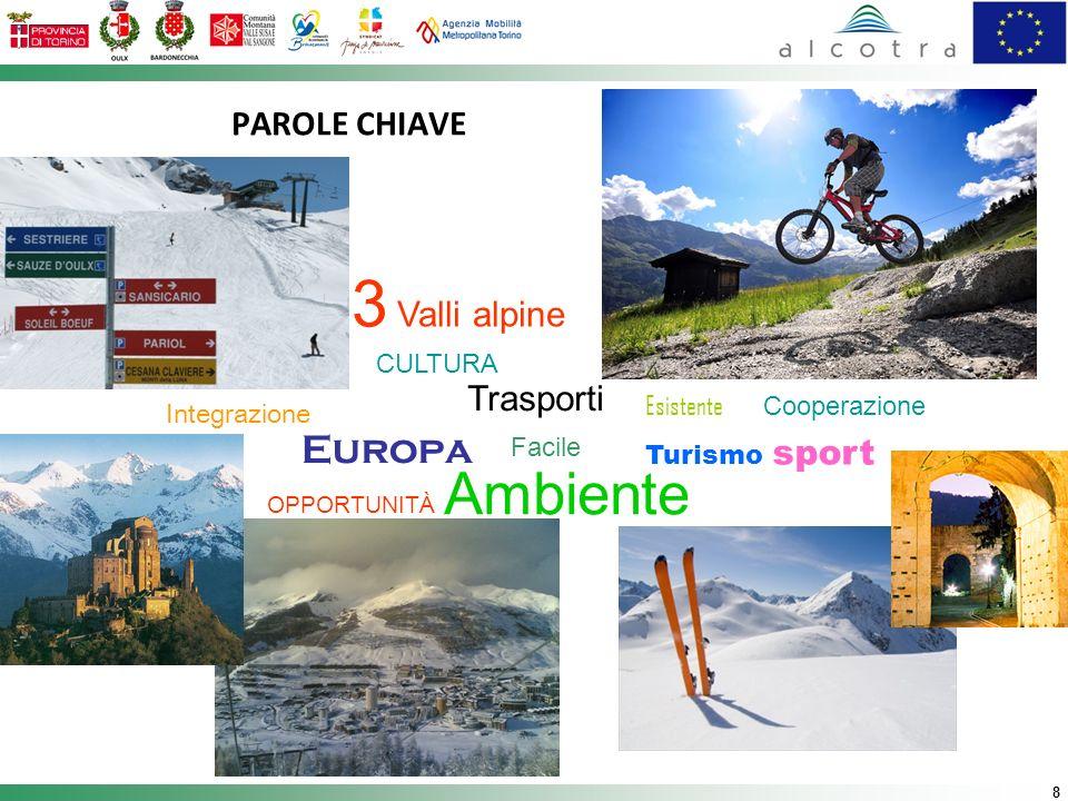 3 Valli alpine Ambiente Europa PAROLE CHIAVE Servizi Trasporti CULTURA