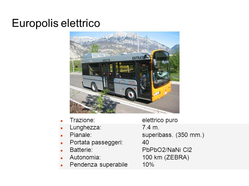 Europolis elettrico Trazione: elettrico puro Lunghezza: 7.4 m.