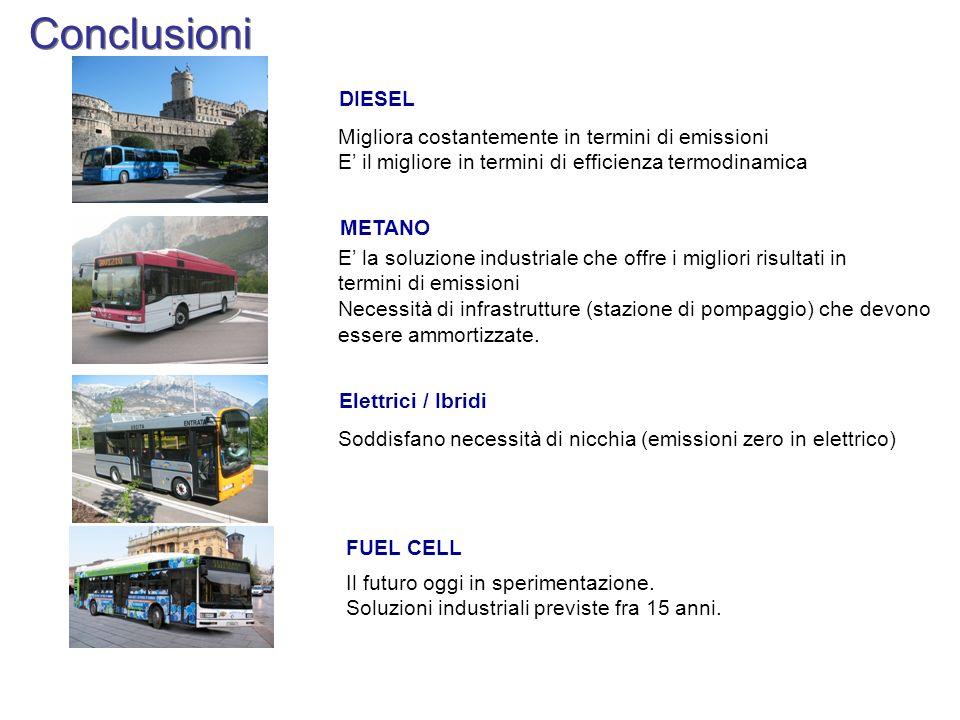 Conclusioni DIESEL Migliora costantemente in termini di emissioni