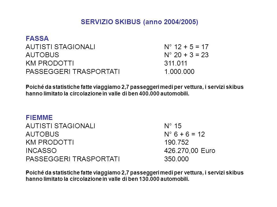 SERVIZIO SKIBUS (anno 2004/2005)