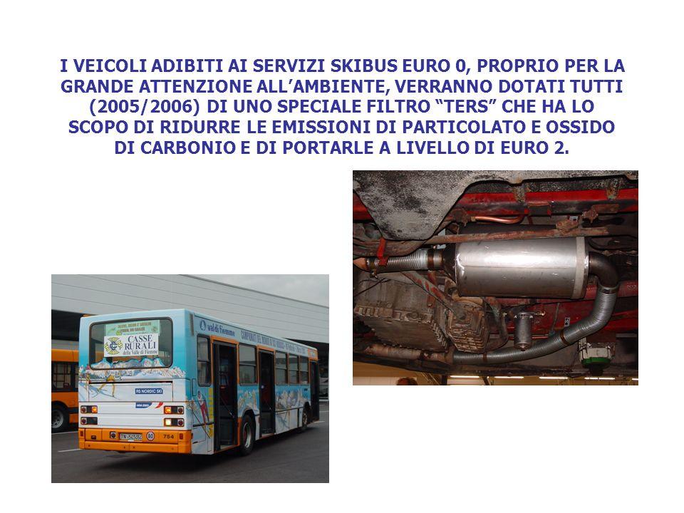 I VEICOLI ADIBITI AI SERVIZI SKIBUS EURO 0, PROPRIO PER LA GRANDE ATTENZIONE ALL'AMBIENTE, VERRANNO DOTATI TUTTI (2005/2006) DI UNO SPECIALE FILTRO TERS CHE HA LO SCOPO DI RIDURRE LE EMISSIONI DI PARTICOLATO E OSSIDO DI CARBONIO E DI PORTARLE A LIVELLO DI EURO 2.