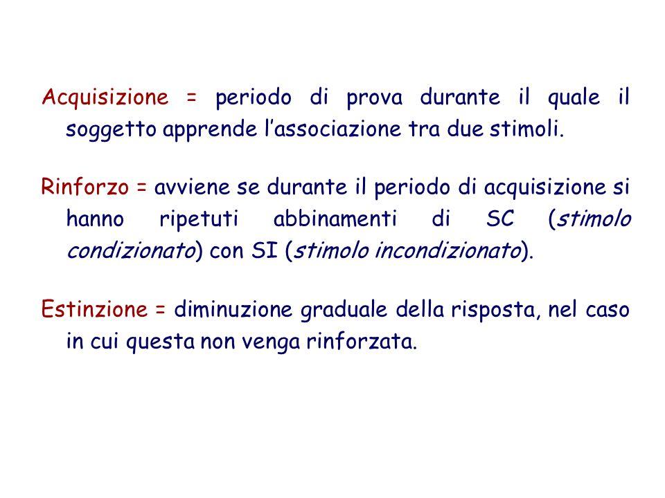 Acquisizione = periodo di prova durante il quale il soggetto apprende l'associazione tra due stimoli.