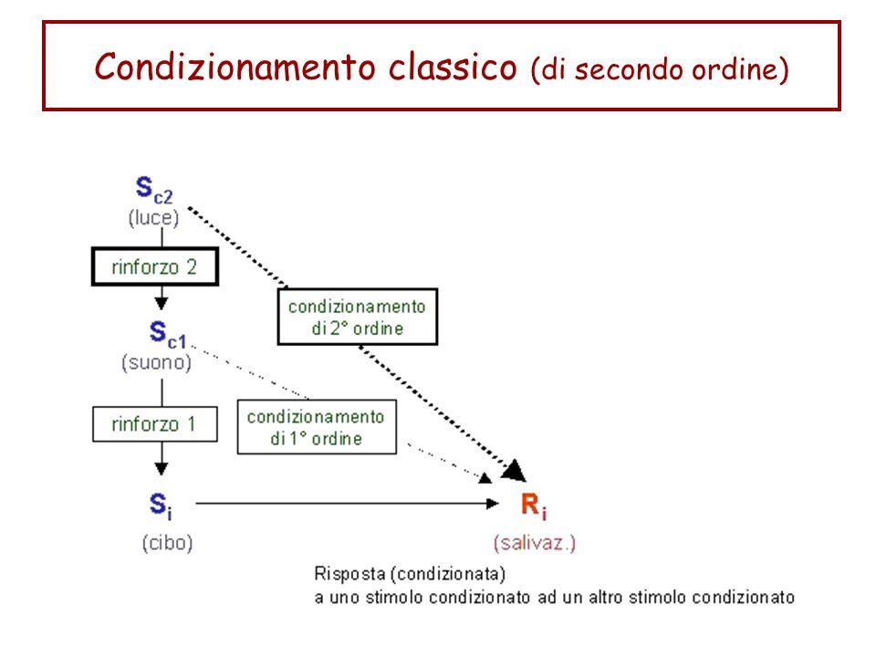 Condizionamento classico (di secondo ordine)