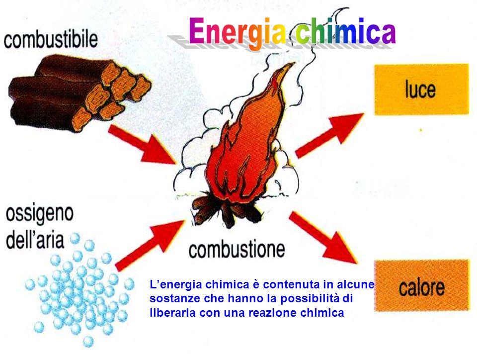 Energia chimica L'energia chimica è contenuta in alcune sostanze che hanno la possibilità di liberarla con una reazione chimica.
