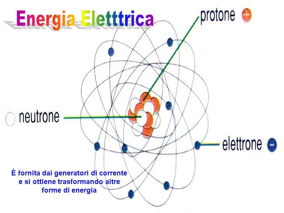 Energia Eletttrica È fornita dai generatori di corrente e si ottiene trasformando altre forme di energia.