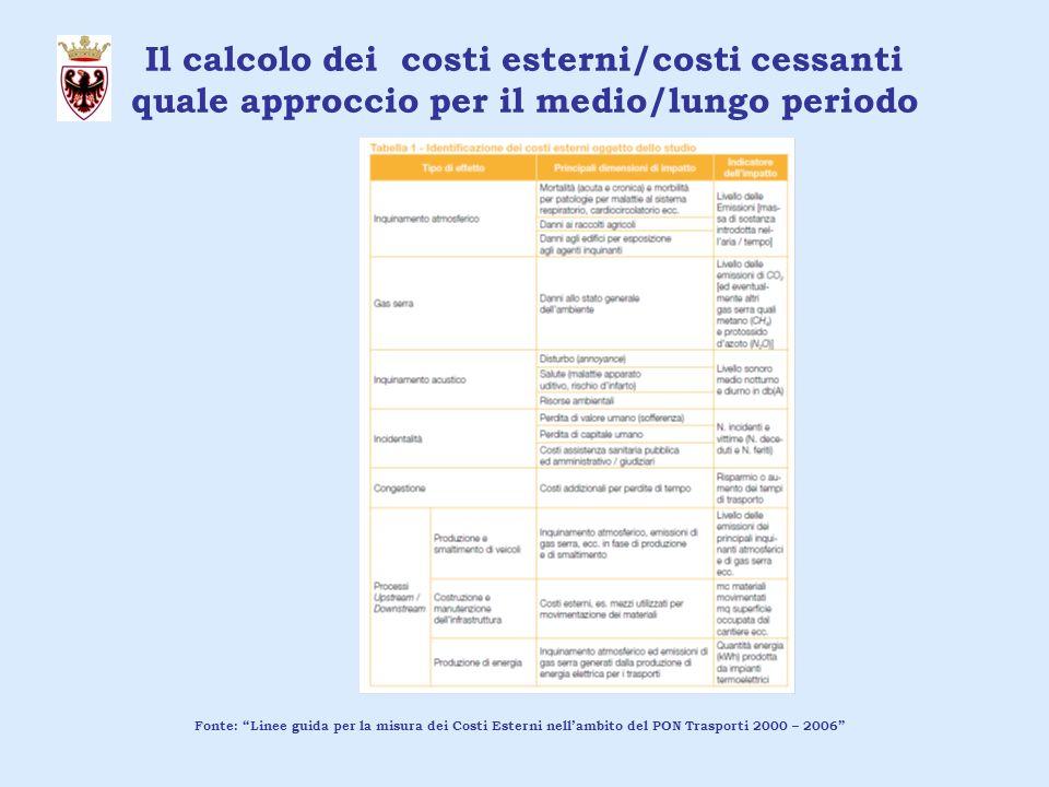 Il calcolo dei costi esterni/costi cessanti quale approccio per il medio/lungo periodo