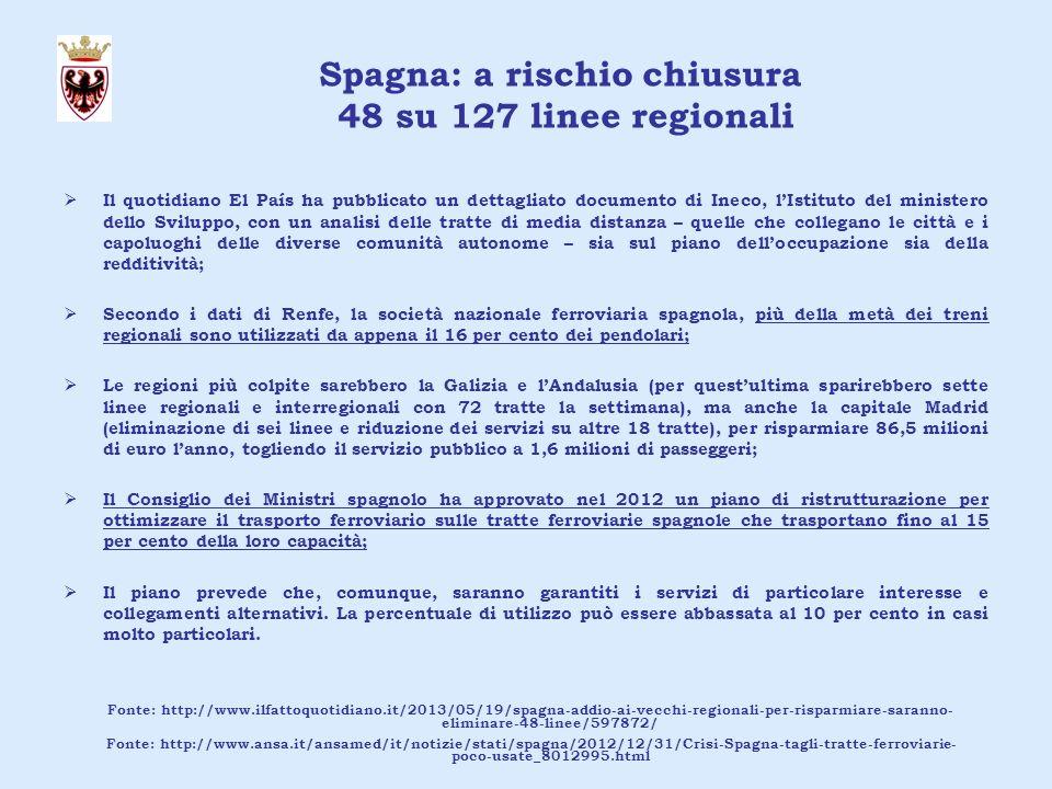 Spagna: a rischio chiusura 48 su 127 linee regionali
