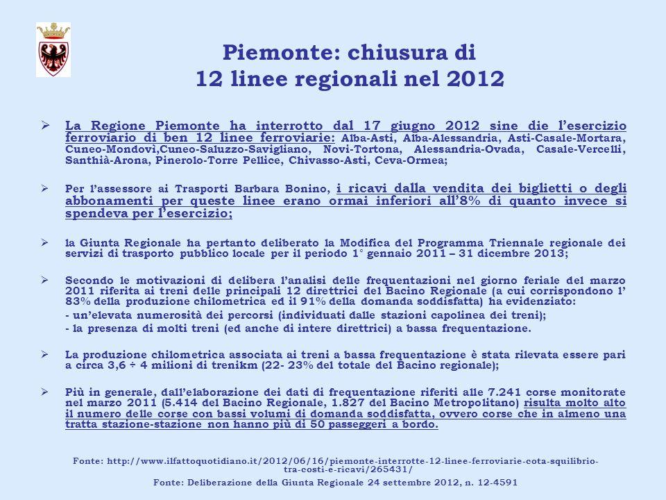 Piemonte: chiusura di 12 linee regionali nel 2012