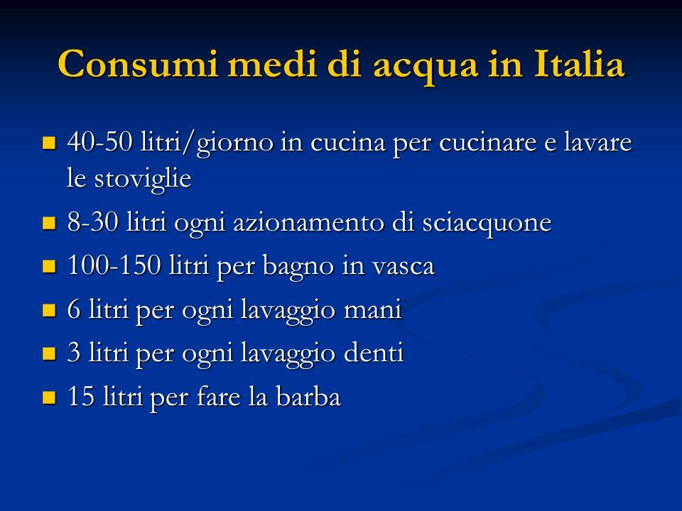 Consumi medi di acqua in Italia