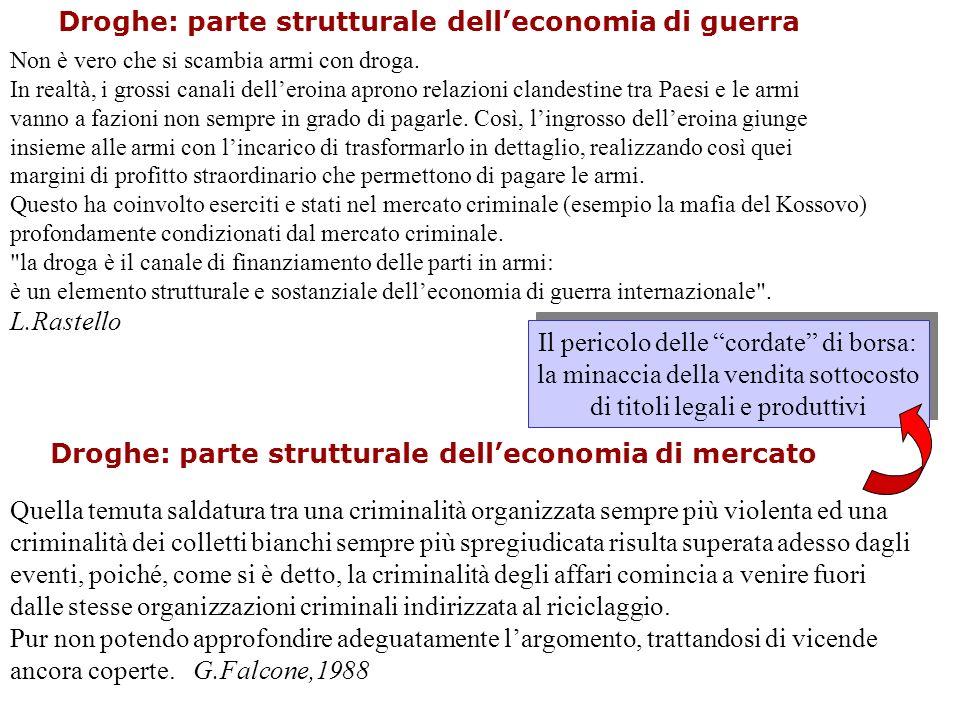 Droghe: parte strutturale dell'economia di guerra