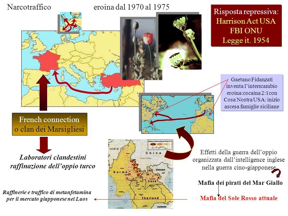 Narcotraffico eroina dal 1970 al 1975 Risposta repressiva: