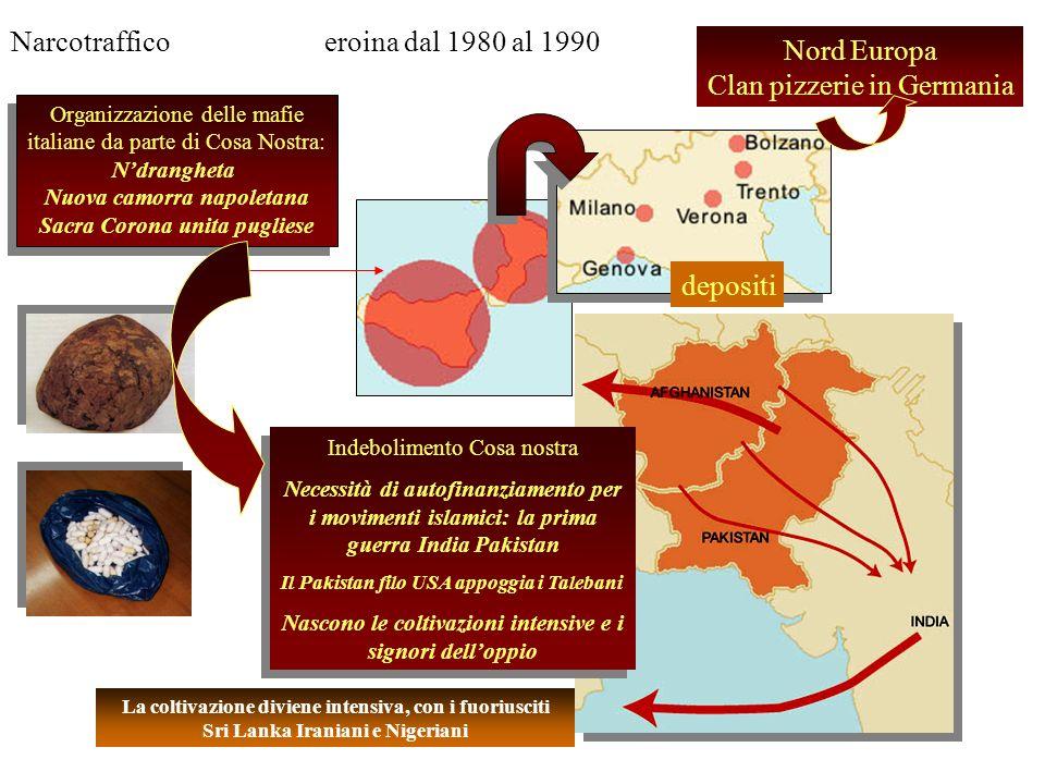 Narcotraffico eroina dal 1980 al 1990 Nord Europa