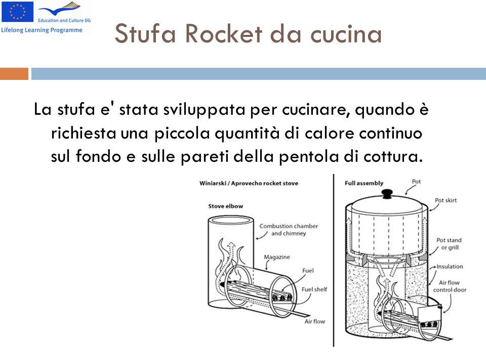 Stufa Rocket da cucina