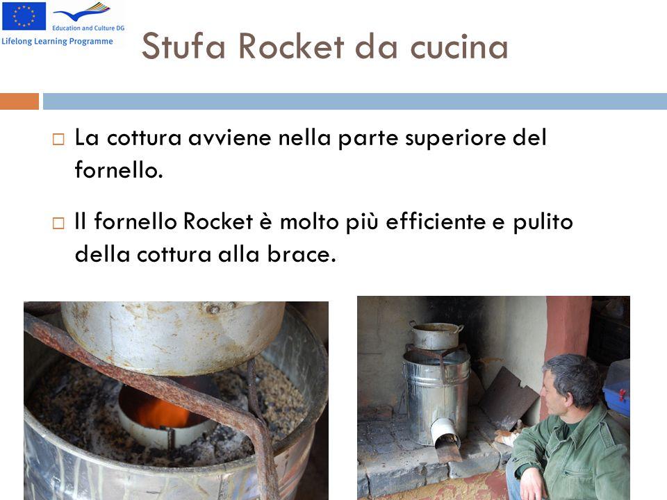 Stufa Rocket da cucina La cottura avviene nella parte superiore del fornello.