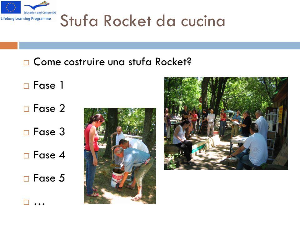 Stufa Rocket da cucina Come costruire una stufa Rocket Fase 1 Fase 2