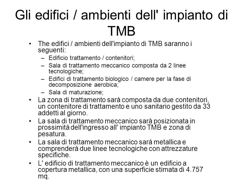 Gli edifici / ambienti dell impianto di TMB
