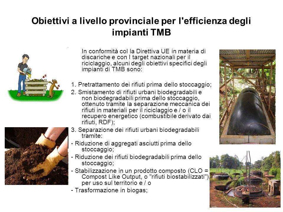 Obiettivi a livello provinciale per l efficienza degli impianti TMB