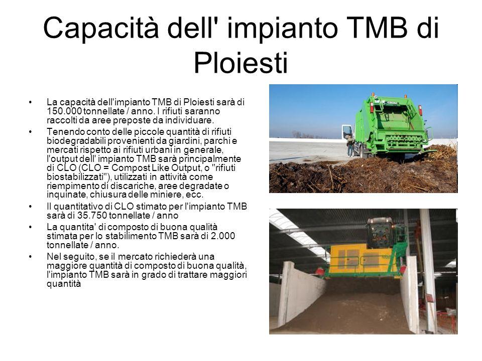 Capacità dell impianto TMB di Ploiesti