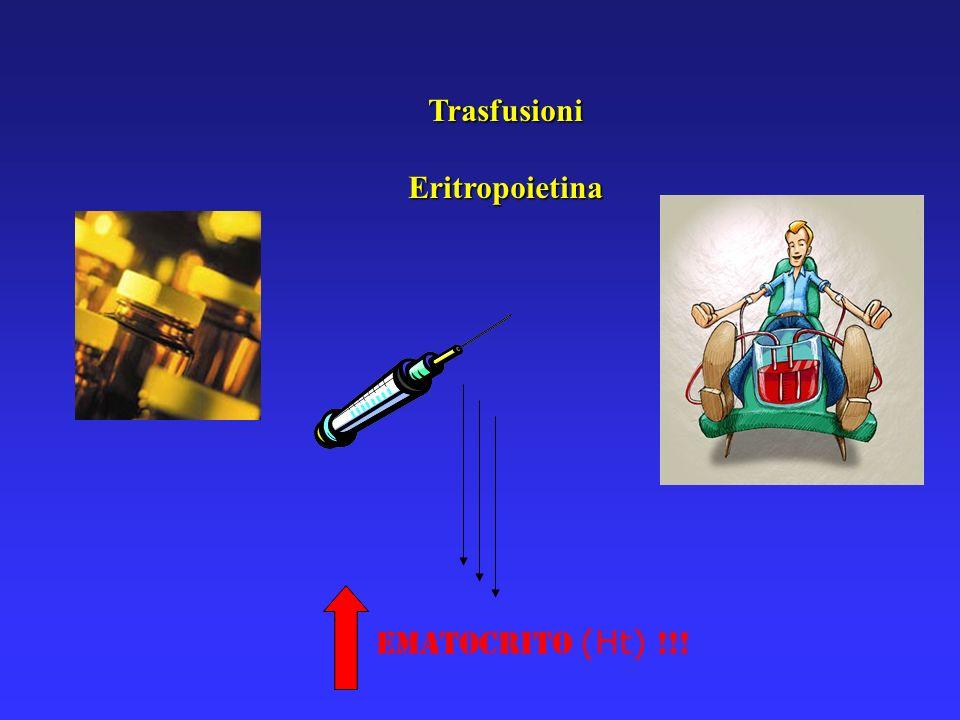 Trasfusioni Eritropoietina EMATOCRITO (Ht) !!!