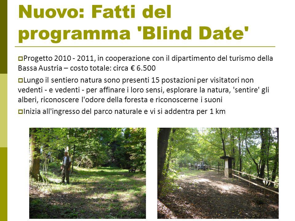 Nuovo: Fatti del programma Blind Date